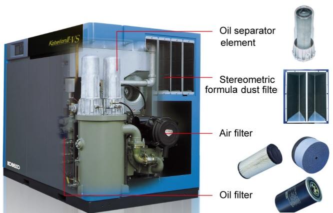 Cấu tạo máy nén khí Kobelco