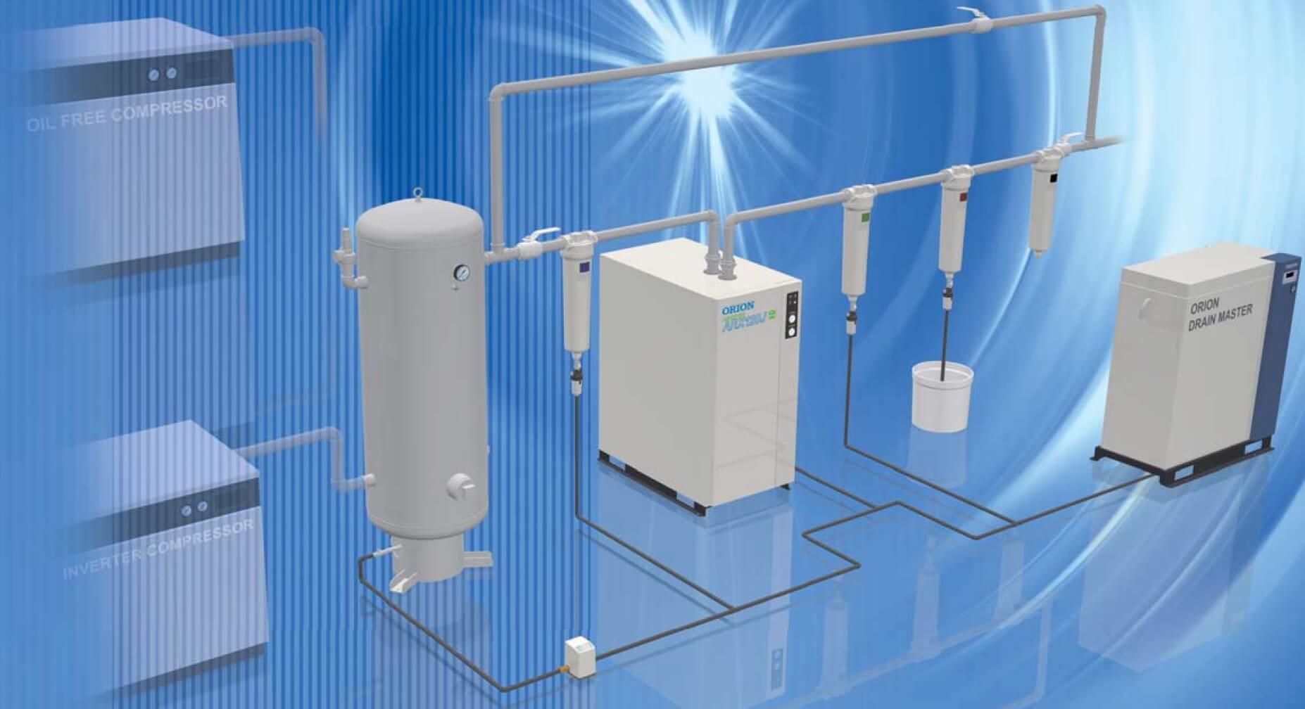 sơ đồ hệ thống khí nén