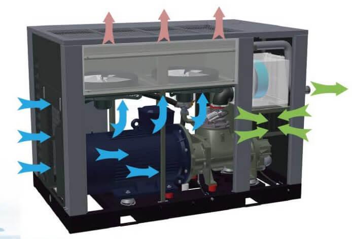 Thiết kế khí động học máy nén khí Kobelco AG big
