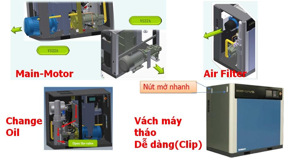 Thiết kế máy nén khí Kobelco SG